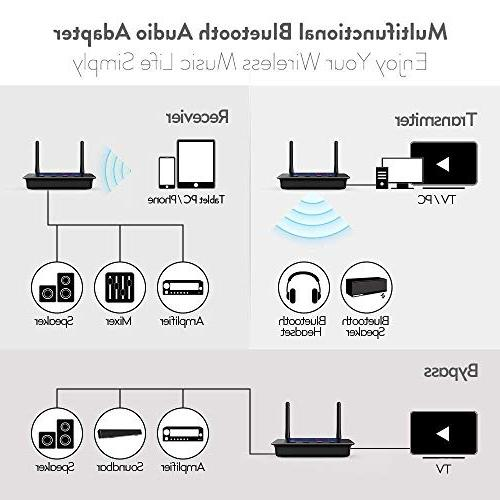1Mii B03 Bluetooth Transmitter Receiver Audio aptX Low Latency HiFi Sound, Optical RCA AUX 3.5mm TV PC Home Stereo