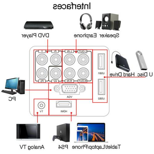 4000 Lumen Home Projector HDMI 1080P Full HD LED Projector