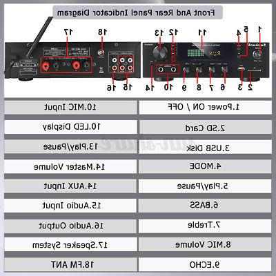 4000W HiFi bluetooth Power Amplifier Audio FM SD