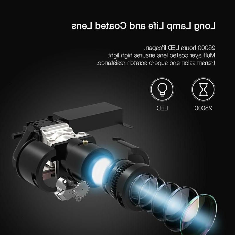 DLP Home HD 1080P Stereo