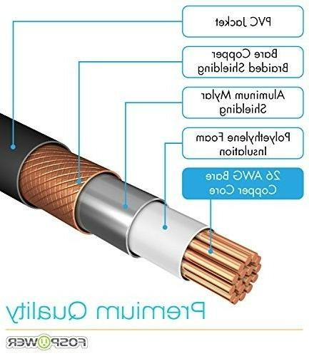 RCA 1 Male Audio Subwoofer Cable Dual