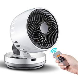 Parkson ment-FANS MGFANS Electric Fan Desktop Home Office Cy
