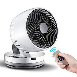 Parkson ment-FANS MGFANS Electric Fan Desktop Home Office Cy